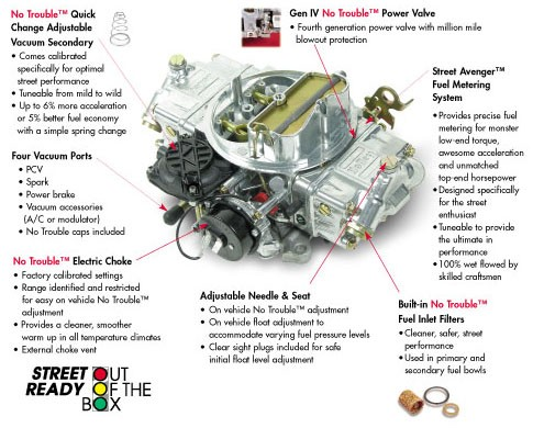 Streetavengergraphic on Diagram How The Vacuum Was Built